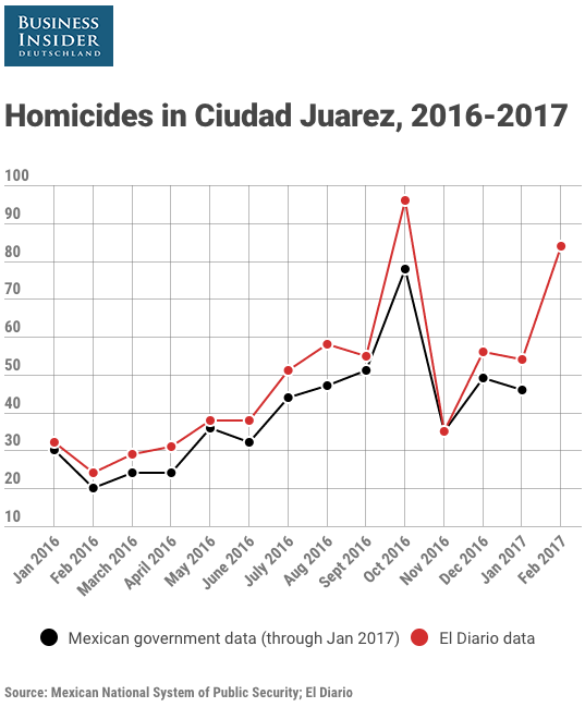 Mexico's ascendant cartel is making a deadly addition to a