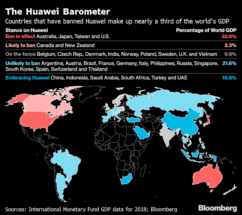 Talk About Anything But Huawei During President Xi's Paris Trip