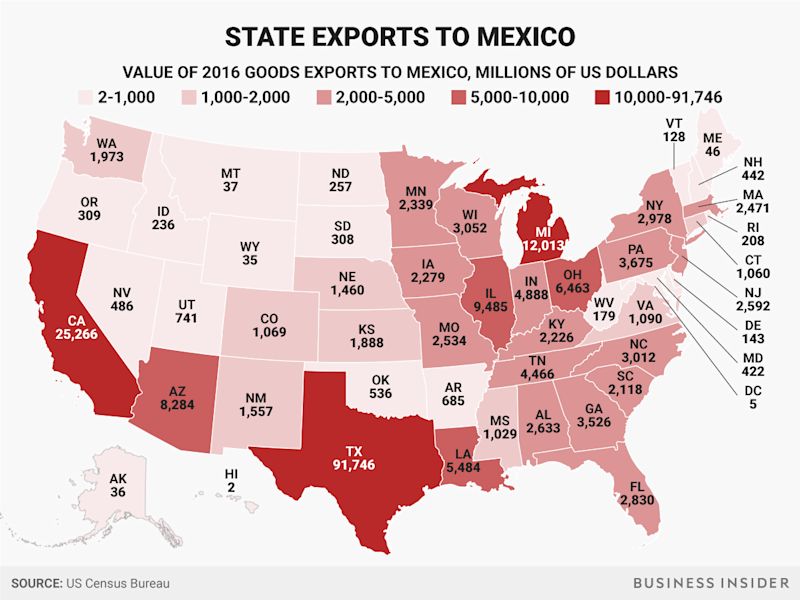 mexico exports by state