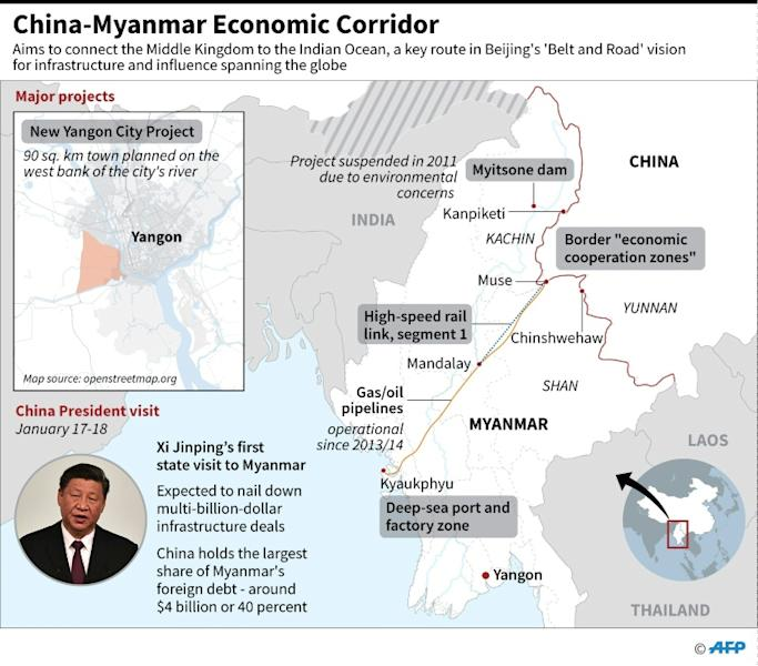 Map of Myanmar highlighting locations of the key projects under the China-Myanmar Economic Corridor (CMEC) agreement. (AFP Photo/Janis LATVELS)