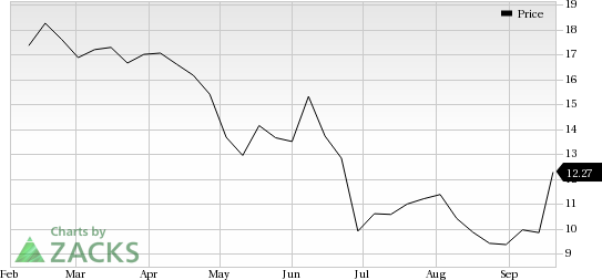 Central Puerto (CEPU) saw a big move last session, as its shares jumped more than 9% on the day, amid huge volumes.