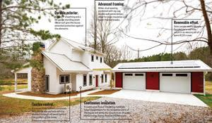 A winner from last year, the Monroe Farmhouse showcases outstanding attention to energy, ventilation, and heat management.