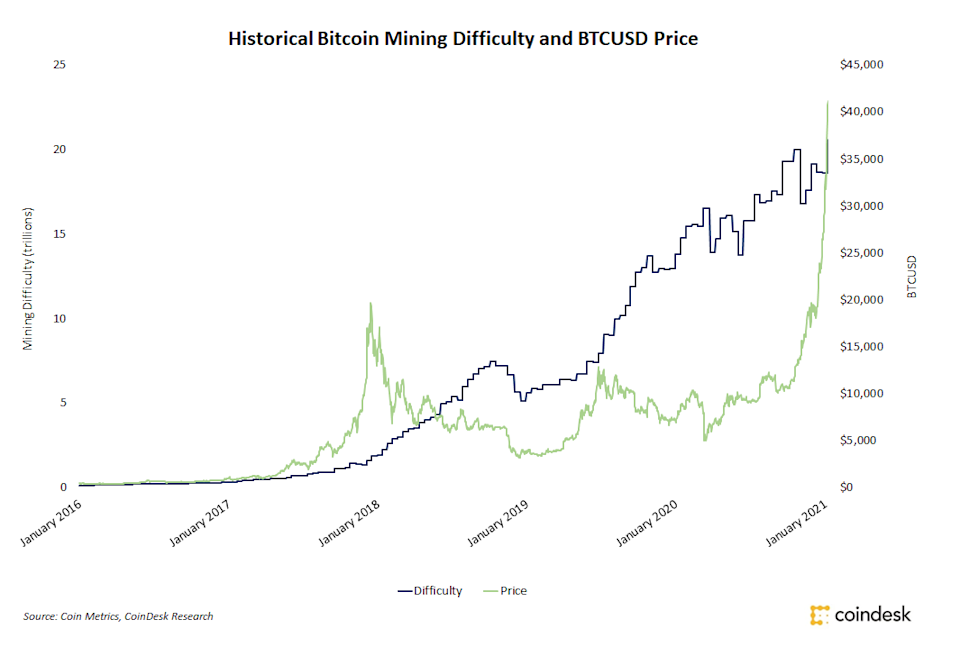 grade 4 carbonized matter mining bitcoins