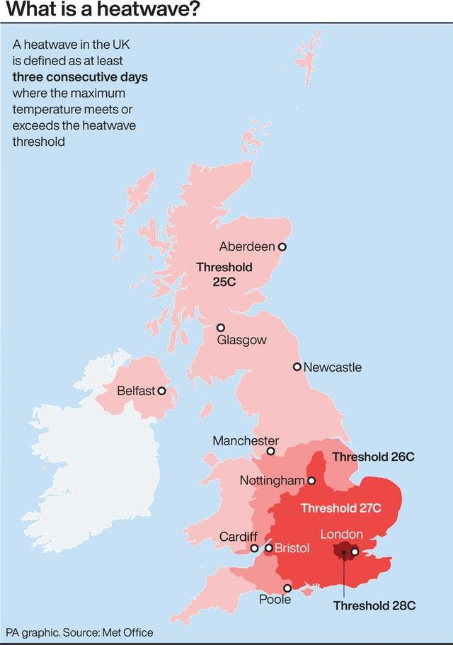 What is a heatwave?