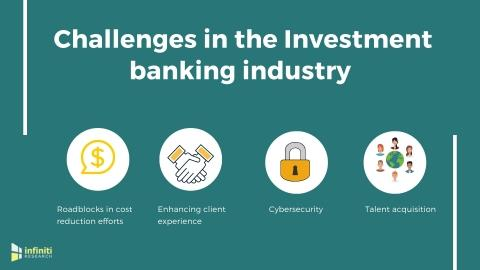 Challenges Looming in the Investment Banking Industry | an Overview by Experts at Infiniti