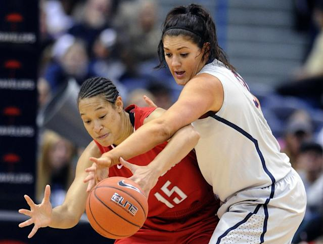 Hartford forward Milana Gilbert (15) is guarded by Connecticut center Stefanie Dolson (31) during the first half of an NCAA college basketball game in Hartford, Conn., on Saturday, Nov. 9, 2013. (AP Photo/Fred Beckham)