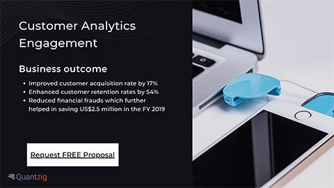 Quantzig's Customer Analytics Solutions Helped an American Bank to Improve Customer Acquisition Rates by 17% | Request Free Proposal