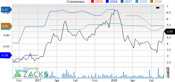 Top-Ranked Tech Stocks Trading Under $10 With Room to Run: Pixelworks, Inc. (PXLW)