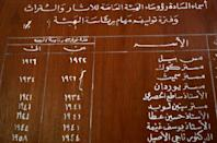 Bell tops a list of names of the chiefs of Iraq's antiquities and heritage authority, inscribed on a door at its Baghdad premises