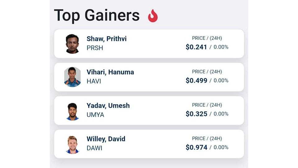 """<div class=""""paragraphs""""><p>Today's top Gainers on TradeStars, a Fantasy Sports Stock trading platform.)</p></div>"""