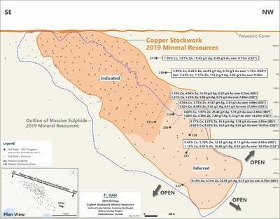Copper Stockwork Zone Long Section (CNW Group/Foran Mining Corporation)