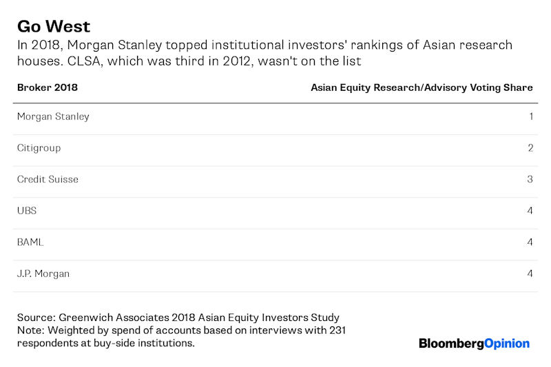 How China Can Create Its Own Goldman Sachs