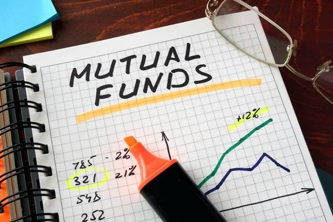 SIP in mutual funds means, investment in mutual funds sip, AMFI MF SIP data, Mutual Fund SIPs, stock market, SIP accounts