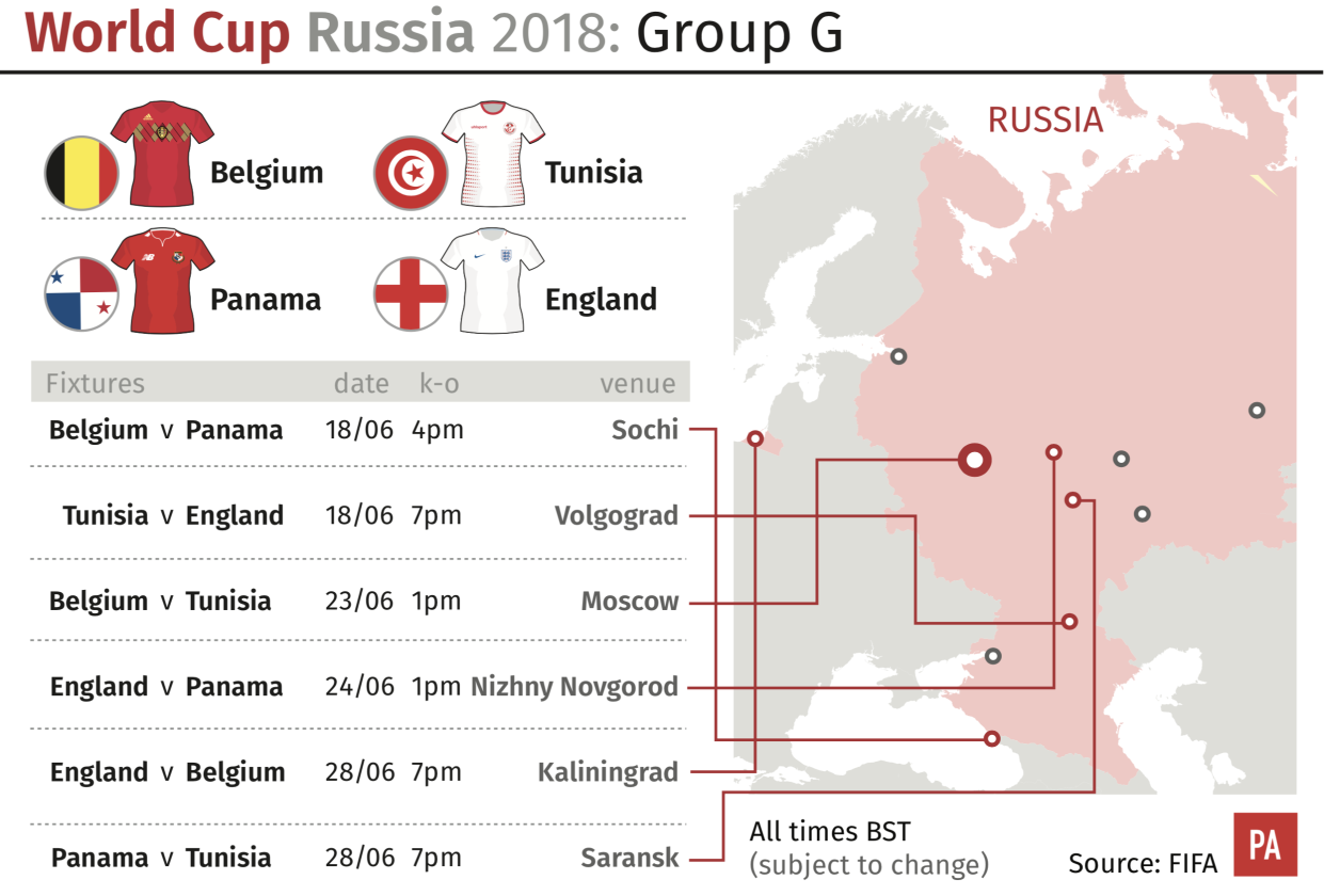 World Cup Group G (PA)