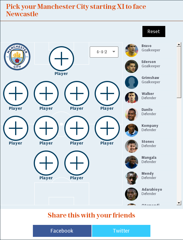 Pick your Manchester City starting XI to face Liverpool