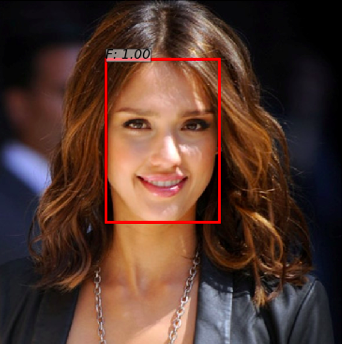 Here's a New Way to Trick Facial Recognition