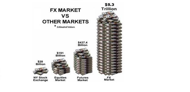 FX_Market_Size_body_Picture_2.png, Forex Market Size: A Traders Advantage