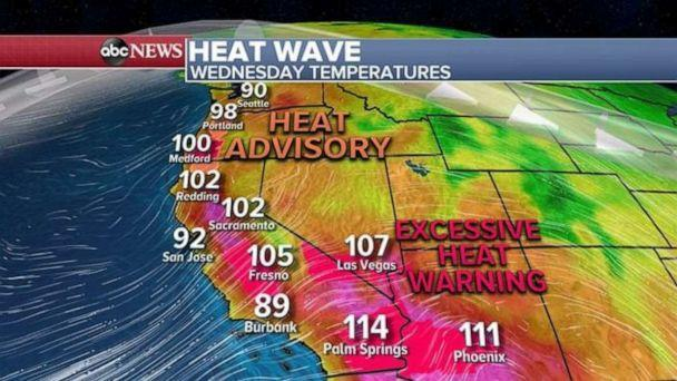 PHOTO: A heat wave continues on Wednesday out West. (ABC News)