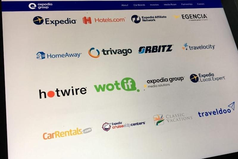 Expedia Group's Conundrum: Acquisitions or Share Repurchases?