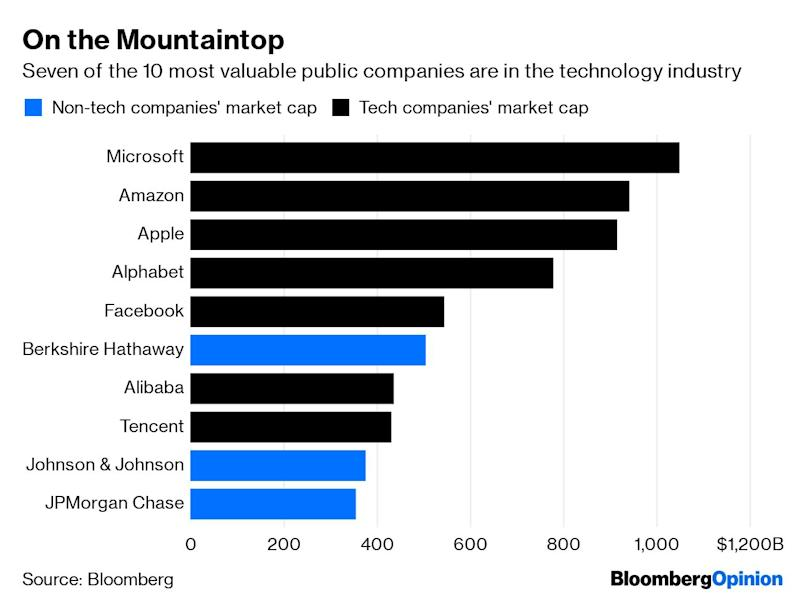 (Bloomberg Opinion) -- At a meeting last week of Alphabet Inc. stockholders, a man lobbed a simple query at the company's chairman: Where is the CEO?Good question.He was told that Larry Page, the head of Google's parent company and its co-founder, wasn't able to to come to the annual session with shareholders, who asked tricky questions about the company's approach to artificial intelligence ethics, treatment of its contract workers and its impact on Bay Area home prices. Page wasn't at last year's annual meeting, either.The stockholder sessions aren'tPage's only glaring absence. It was news when Page and the company's other founder, Sergey Brin, recently broke an unusually long attendance lapse at the traditional weekly Q&A for employees. U.S. lawmakers last year criticized Page for declining to appear at a hearing about exploitation of internet platforms. The senators' outrage was a stunt, but they weren't wrong to ask the same question as the Alphabet shareholder: Where is Larry Page?Page has always been an idiosyncratic executive. Both before and after he became CEO eight years ago, Page tended to focus on product strategy and ceded policy matters, budget-setting,shareholder outreachand many day-to-day functions to others. That role was formalized with the 2015creation of the Alphabet structure and the installation of operating CEOs under Page —principally Google leader Sundar Pichai.The arrangement might have been a good idea at the time. But a storm israging inSilicon Valley, and technology superpowers require accountable, visible and empowered leaders to advocate for their companies and assess the wider impact of their products. Instead, Alphabet has both a functional CEO in Pichai and a figurehead CEO who busies himself with far-off technologyand is otherwise increasinglya ghost inside andoutside of the company.Pichai is a capable leader of Alphabet's only relevant business segment. But as long as the status quo continues, there will always be that niggling 