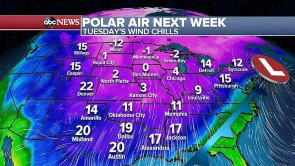 PHOTO: There could be record lows next week in the upper Midwest as actual air temperature drops close to zero degrees. (ABC News)