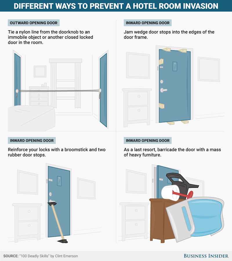 BI Graphics_How to prevent a hotel room invasion REDO