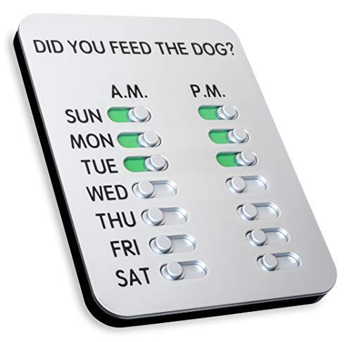 The ORIGINAL 'Did You Feed the Dog? (v. 4.0) (Amazon / Amazon)