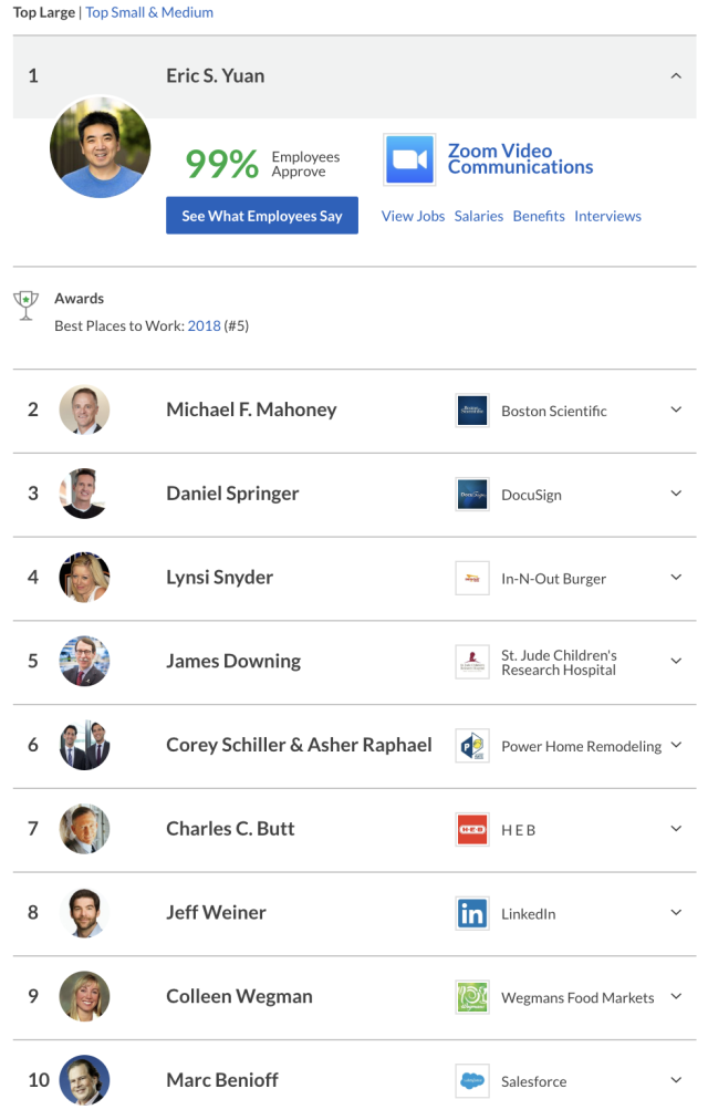 Glassdoor's top 10 CEOs for 2018. (Screenshot from Glassdoor.com)