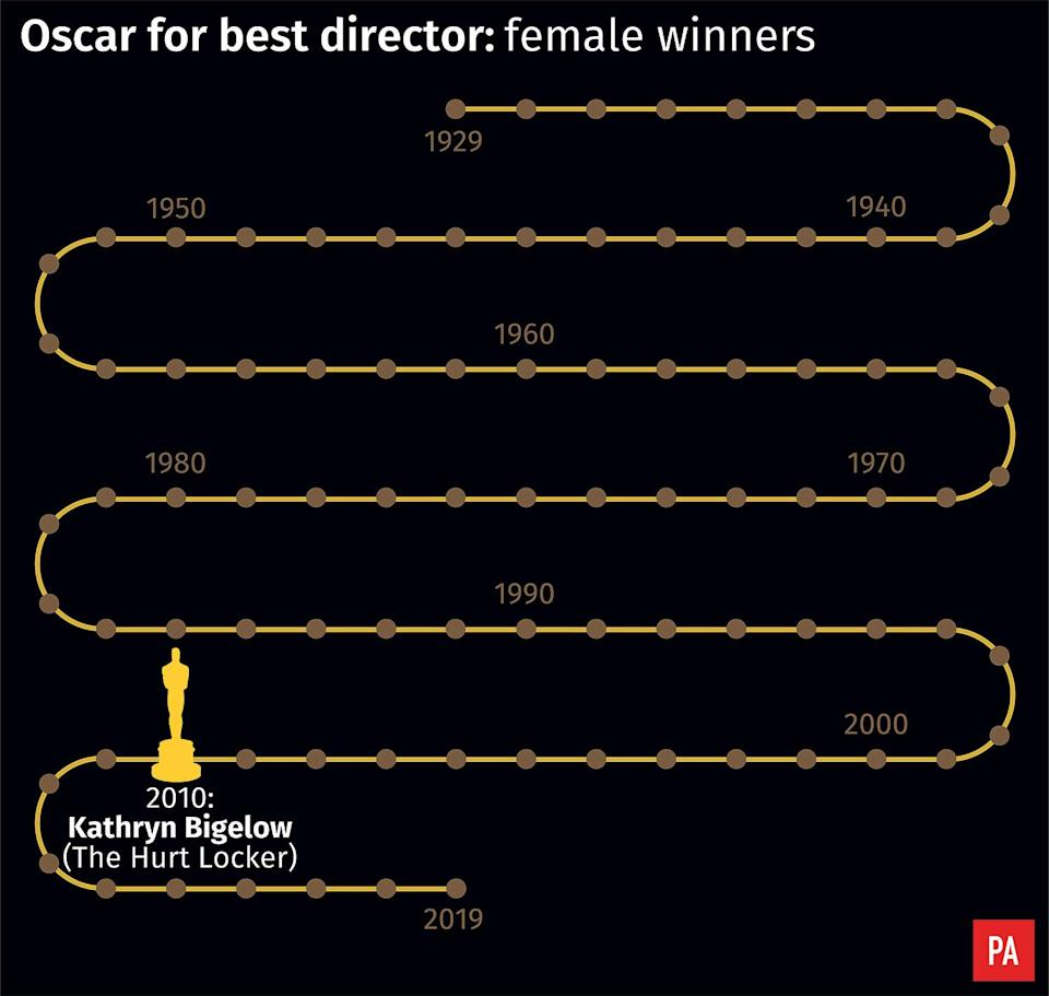 The data behind the gender of the Best Director Oscar-winners is damning. (PA)