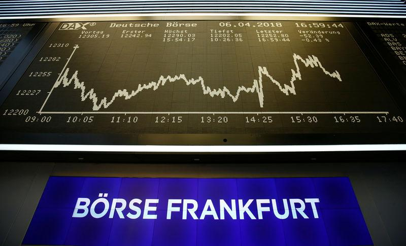 The German share price index, DAX board, is seen at the stock exchange in Frankfurt, Germany April 6, 2018. REUTERS/Ralph Orlowski