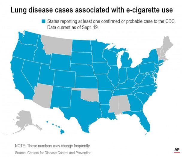 PHOTO: A map released by the Associated Press on Sept. 19, 2019, marks states reporting at least one confirmed or probable case to the CDC. The data was current as of Sept. 17. (AP)