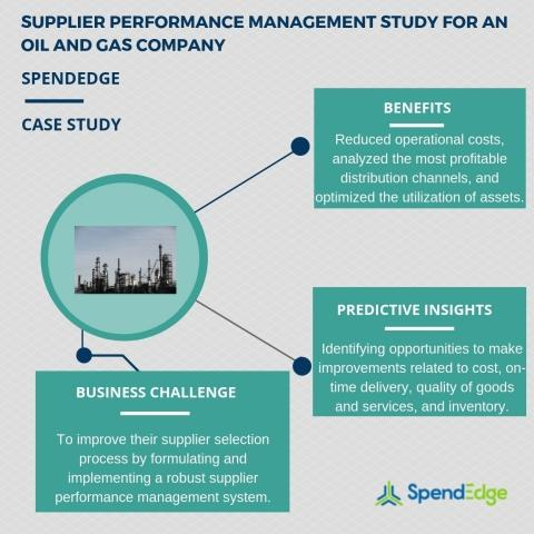 supplier performance management ppt