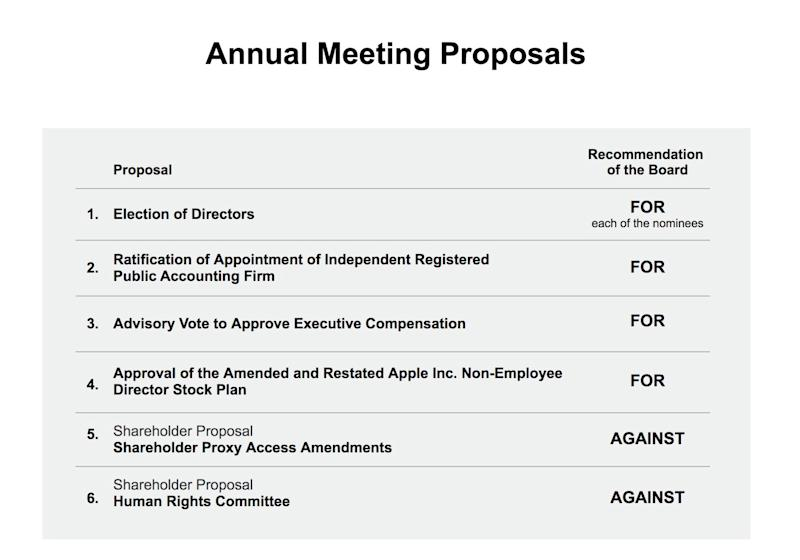 Six proposals