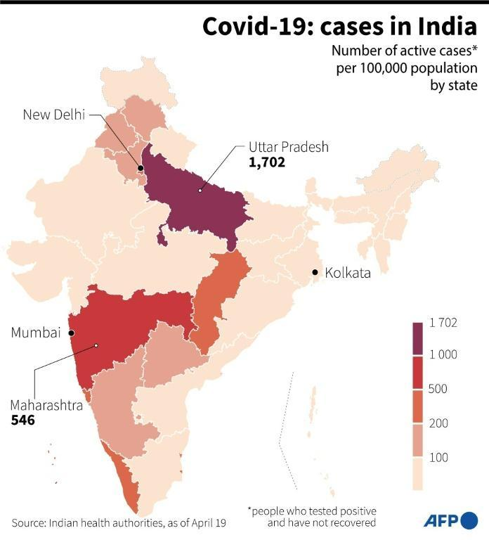 Covid-19: cases in India