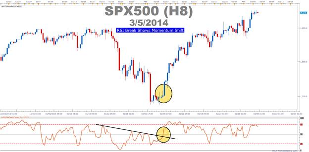 Confirm_The_Correction_Break_body_Picture_6.png, 3 Methods to Identify Trend Resumption