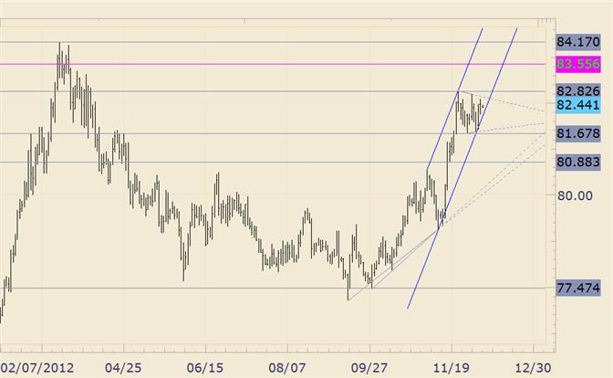 FOREX_Technical_Analysis_USDJPY_Triangle_offers_NFP_Opportunity_body_usdjpy.png, FOREX Technical Analysis: USD/JPY Triangle offers NFP Opportunity
