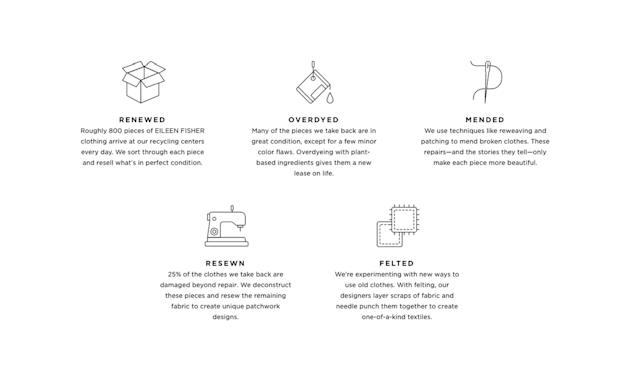 Eileen Fisher's sustainable programs. (Photo: Courtesy of Eileen Fisher)