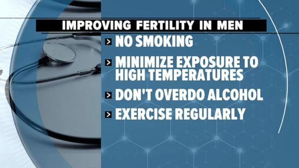 PHOTO: Four tips for improving fertility in men. (ABC)