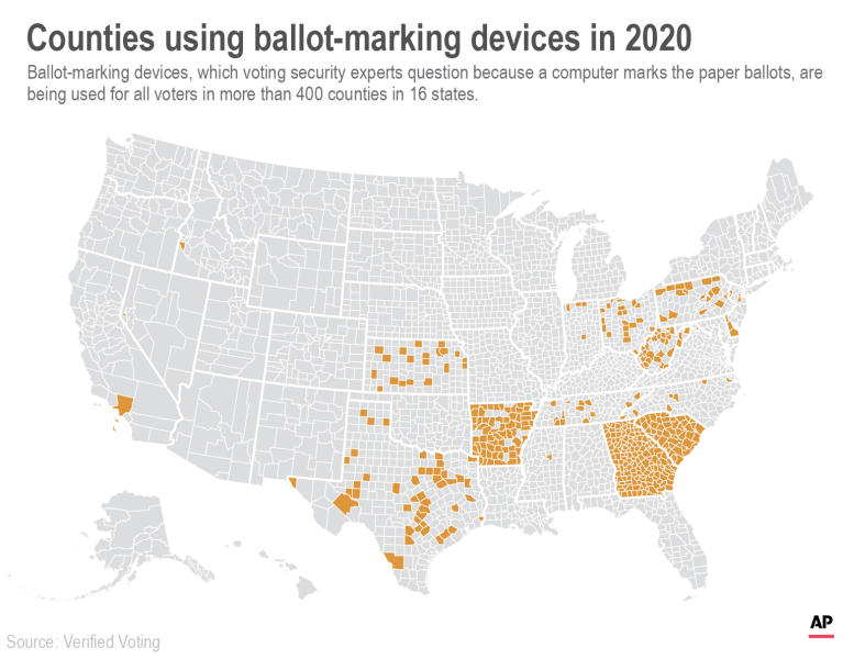 Ballot-marking devices, which voting security experts question because a computer marks the paper ballots, are being used for all voters in more than 400 counties in 16 states.