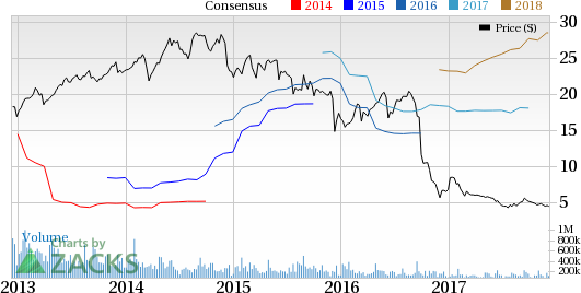 Ferrellgas Partners LP (FGP) Q1 Loss Wider Than Expected