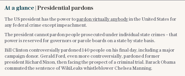 At a glance | Presidential pardons