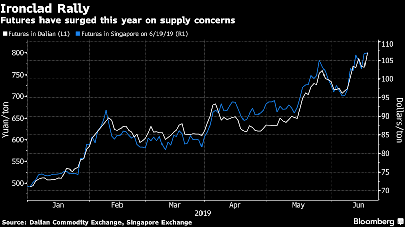 "(Bloomberg) -- Iron ore's dramatic year continued Wednesday as investors were whipsawed by two big pieces of news with conflicting implications.First, Brazil's Vale SA said it won court approval to revive operations at one of its biggest projects, a development that's likely to help ease global supply concerns that had sent prices to a five-year high. But just a few minutes later, No. 2 miner Rio Tinto Group said it's not going to be able to hit an already lowered output target this year after problems at its sprawling operations in Western Australia.The iron ore market has been on a roar since January after the fatal collapse of a dam in Brazil resulted in steep reductions in supply from Vale, the biggest shipper. Those supply concerns have been compounded by operational problems in Western Australia, where Rio and BHP Group mine.Today's announcements come after iron ore prices renewed a surge in recent days, hitting the highest levels in five years. Prices have been driven higher as the effects of supply disruptions in Brazil ripple through to China, where port inventories have tumbled and steel mills are churning out record volumes.London-based Rio now expects to produce 320 million to 330 million tons this year. That's less than an earlier goal of 333 million to 343 million tons. Vale's restart could bring on an additional 5.4 million tons this year, according to BMO Capital Markets.Vale said today that Brazil's Superior Court of Justice revoked the injunction stopping the iron ore miner from using its dam in Brucutu, clearing the way for the company to reopen the mine within 72 hours.That's the third time the Rio de Janeiro-based miner signaled the return to normal operations at facilities that accounted for almost a third of the capacity that's been shuttered since the fatal tailings dam disaster in January.""The net impact of Rio Tinto and Vale's announcements is a further reduction in iron ore supply in an already tight market,"" BMO analyst Edward Sterck said. ""Price spikes in iron ore probably cannot be ruled out, but we still think that pricing is sufficient to stimulate swing supply.""Rio cut its guidance in April after a cyclone hit its operations in Australia, lowering an original target of 338 to 350 million tons. BHP Group, the No. 3 producer, also cut its target, adding to supply concerns.Rio shares fell as much as 5.4% in London trading. The stock is still near the highest level in more than a decade because of the rally in iron ore, the most important commodity for the company.To contact the reporter on this story: Thomas Biesheuvel in London at tbiesheuvel@bloomberg.netTo contact the editors responsible for this story: Lynn Thomasson at lthomasson@bloomberg.net, Liezel Hill, Dylan GriffithsFor more articles like this, please visit us at bloomberg.com©2019 Bloomberg L.P."
