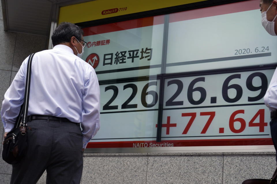 Men look at an electronic stock board showing Japan's Nikkei 225 index at a securities firm in Tokyo Wednesday, June 24, 2020. Asian shares were mostly higher on Wednesday with another mood boost from Wall Street, but fears persist over the surge in coronavirus cases in parts of the world. (AP Photo/Eugene Hoshiko)