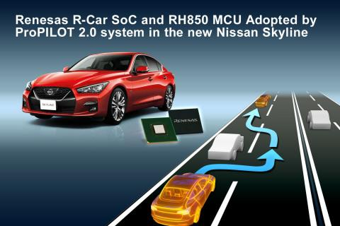 Renesas Electronics Innovative Automotive Chips Adopted by Nissan for its New Skyline ProPILOT 2.0