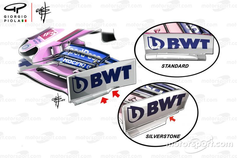 """Racing Point RP19, front wing comparison<span class=""""copyright"""">Giorgio Piola</span>"""