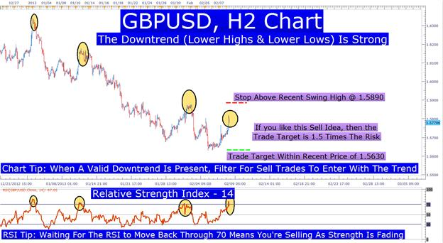 How_To_Increase_The_Trust_In_Your_Trades_body_Picture_4.png, The Importance Of Trusting Your Trading Plan