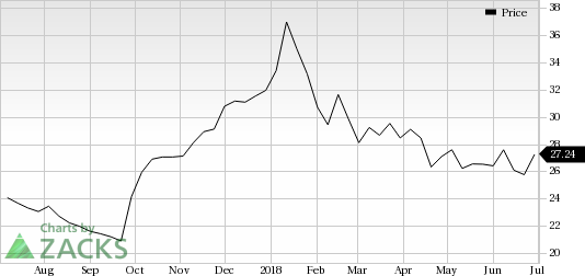 KB Home (KBH) saw a big move last session, as its shares jumped more than 7% on the day, amid huge volumes.