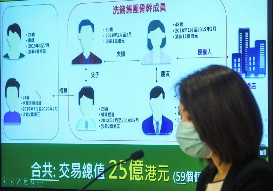 Customs' Grace Tang said the mother was believed to have played a major role in the syndicate's operations. Photo: Sam Tsang