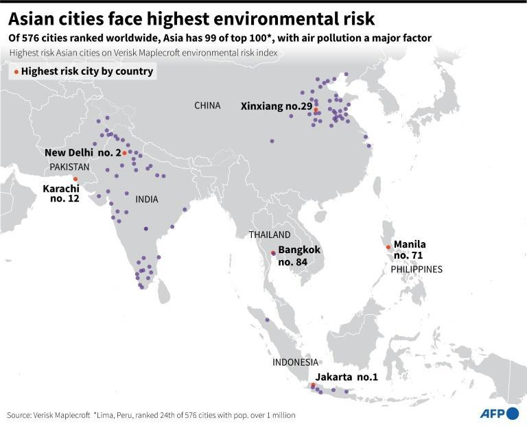 Looking only at air pollution, the 20 cities with the worst air quality in the world among urban areas of at least a million people are all in India