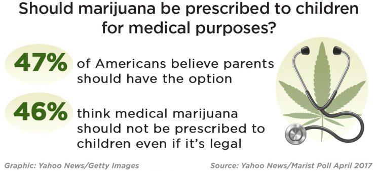why medical marijuanas should not be legal